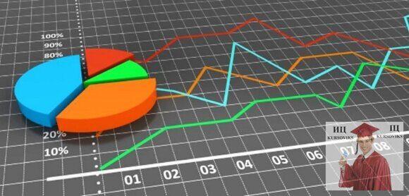 Анализ-и-моделирование-экономических-рисков