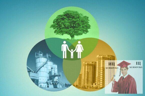 реализация принципов устойчивого развития