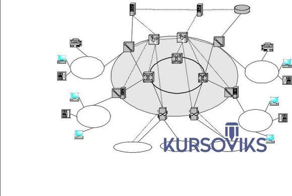 мультисервисные сети, исследование компьютерных систем