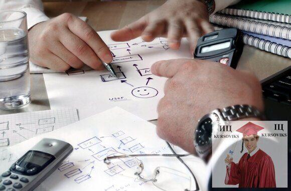 подготовка и реализация проектов