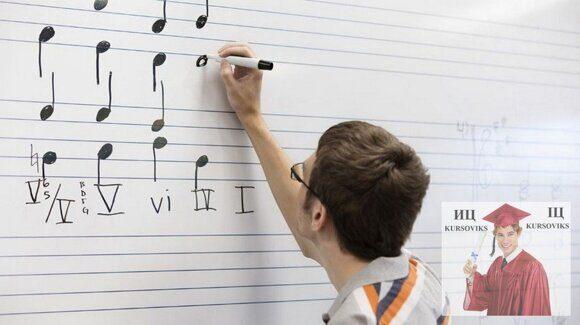 музыковедческие-знания