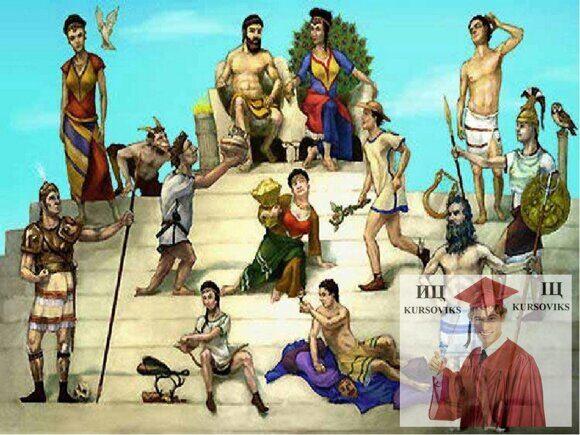 мифология-рекламы