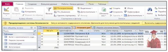Б5717, Рис. 6 – База даних в Access Наркооблік, таблиця Установчі дані