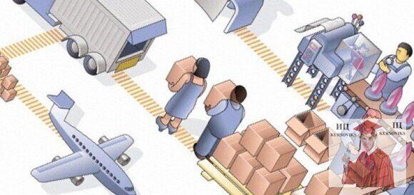 концепции применения операционного менеджмента