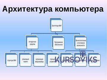 компьютерные компоненты