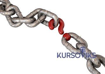 теории телекоммуникаций, нелинейные цепи