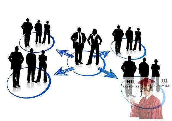 модель организации, особенности организационного развития