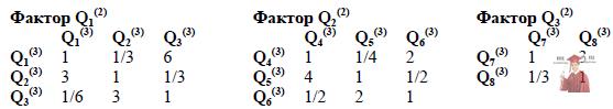 Б5652, 2, Матриці попарних порівнянь критеріїв за аспектами