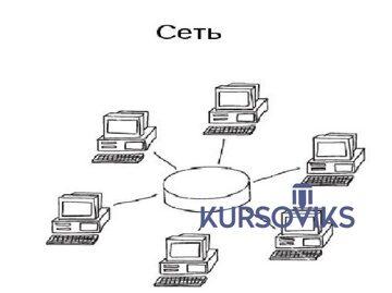 администрирование локальных сетей