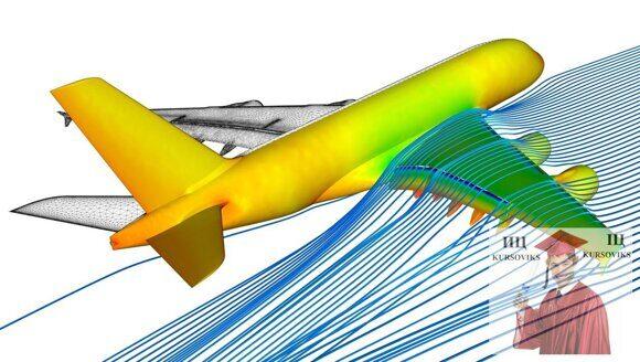применение методов аэродинамики