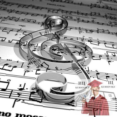 история-музыки