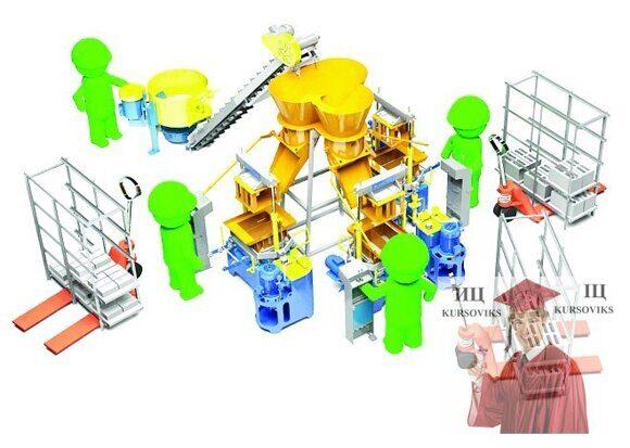 навыки по организации производства при планировании работы производства