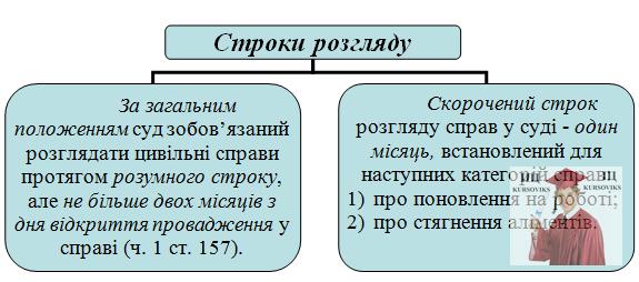 Б5478, Рис. 2 – Строки розгляду