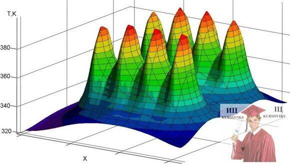 Математические-модели-трансформационной-экономики