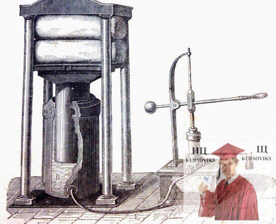 проектирование гидроприводов БДМ