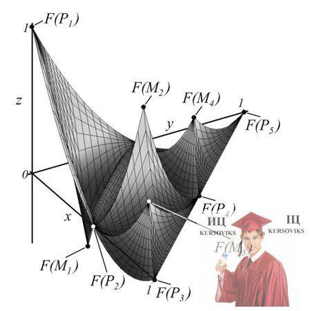 основные классы оптимизационных моделей