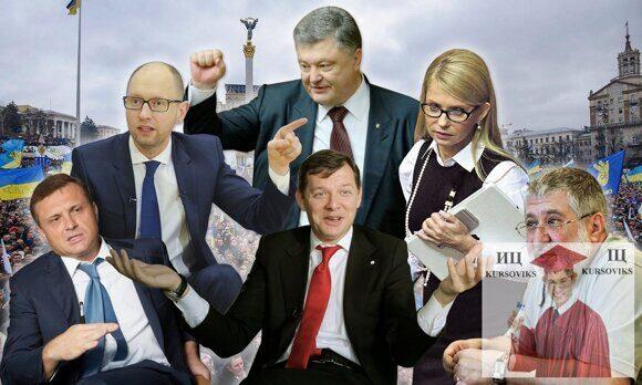 Политическая-история-Украины