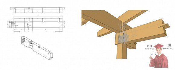 порядок изготовления деревянных домов