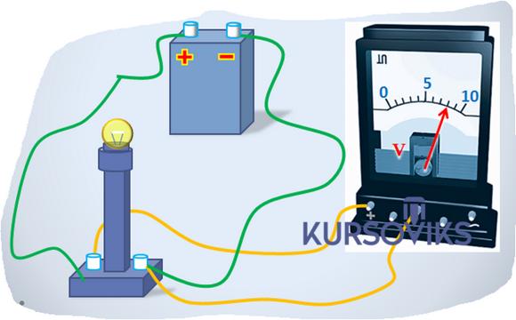 защита информации, электрические цепи