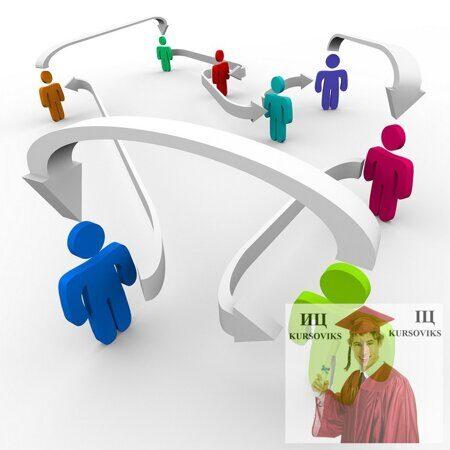 принципы управления организационным поведением