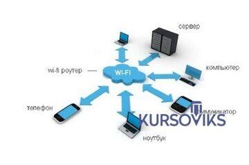 беспроводные коммуникационные системы