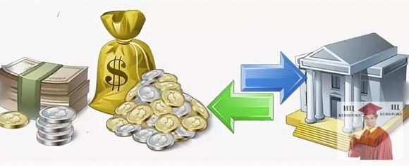 основные направления совершенствования учета банковских операций