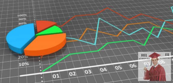 оценки эффективности реализации стратегии