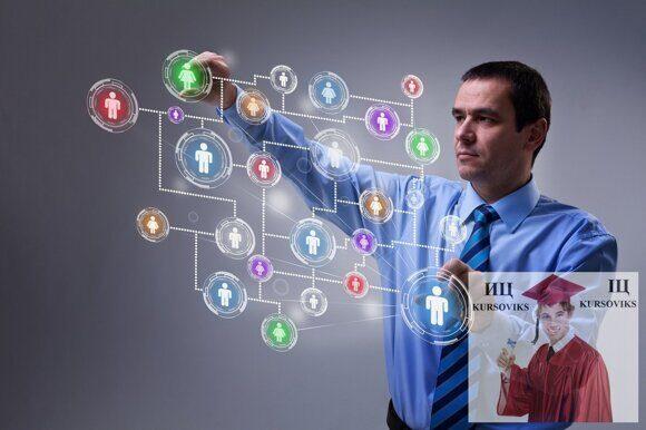 практические навыки управления инновациями