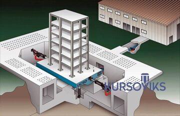 сейсмостойкое строительство, сейсмический риск
