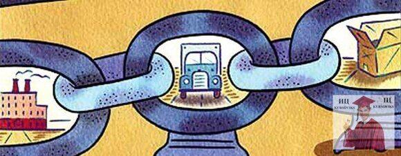 определение науки о цепи поставок