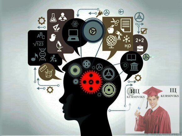 когнитивные-процессы