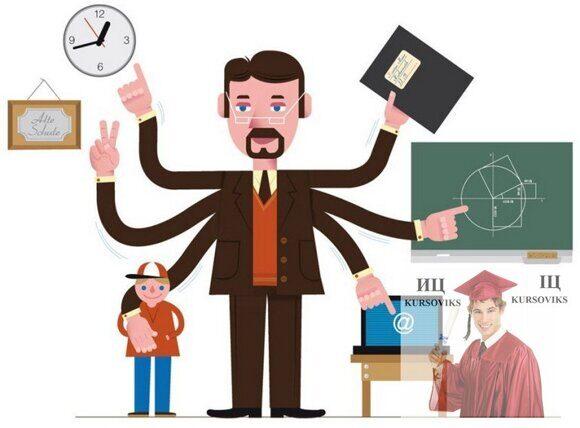 Работа-кураторов-академических-групп-в-высшем-учебном-заведении