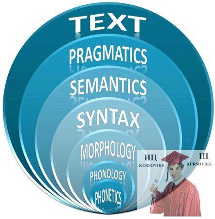 лингвистические-системы