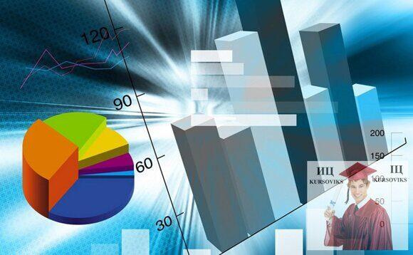 исследование экономики предприятий