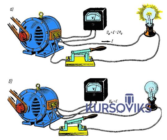теория электрических цепей и сигналов