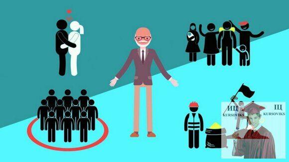 современные технологии сферы услуг