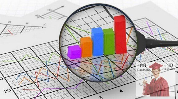 схема статистического изучения рынков