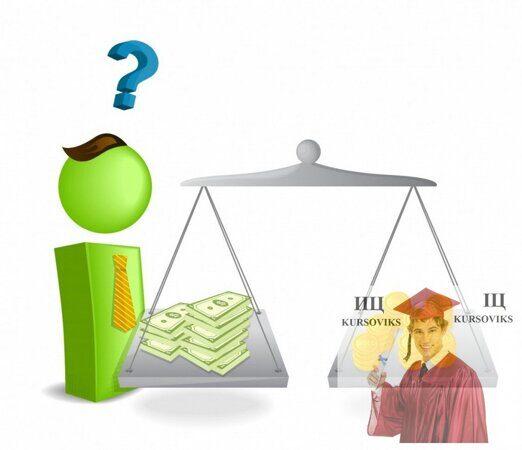 теоретико-методологическая база маркетинговой ценовой политики