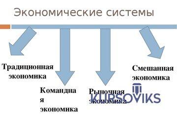 имитационное моделирование экономических процессов и систем