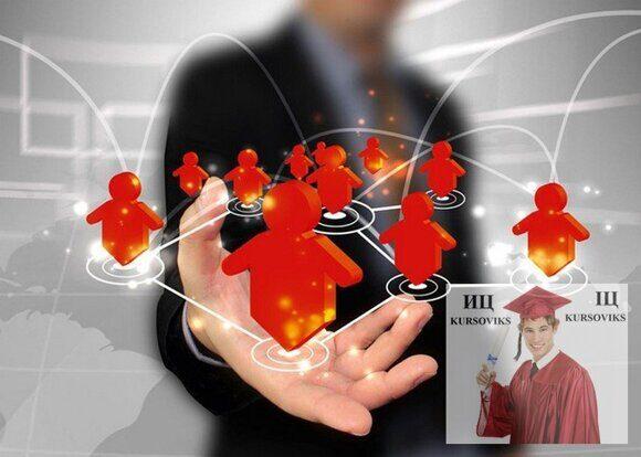 методологические принципы управления персоналом